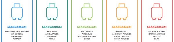 Авиакомпании имеют свои размеры