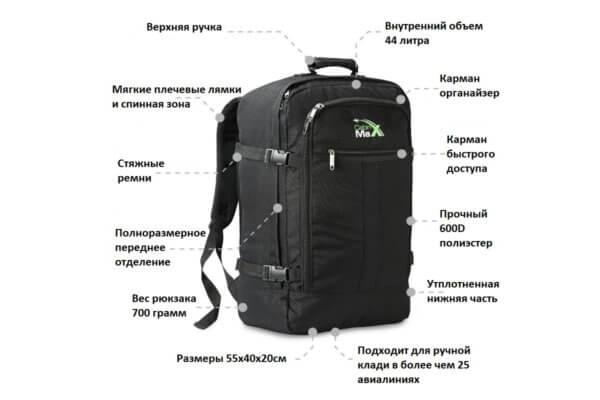 Идеальный рюкзак для перелетов